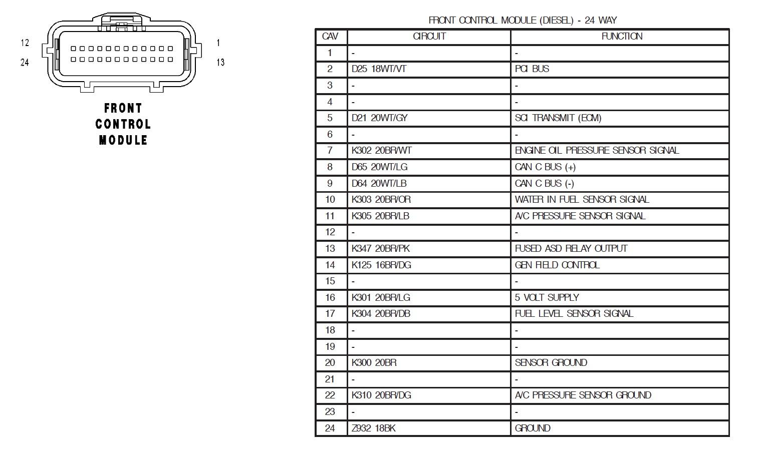 ... Jeep 2005 Body FSM.pdf ...